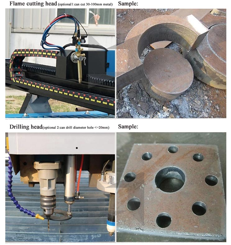Cutting current selection of portable plasma cutter